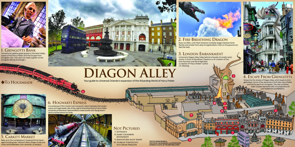 universal-studios-florida-harry-potter-diagon-alley-map-2014