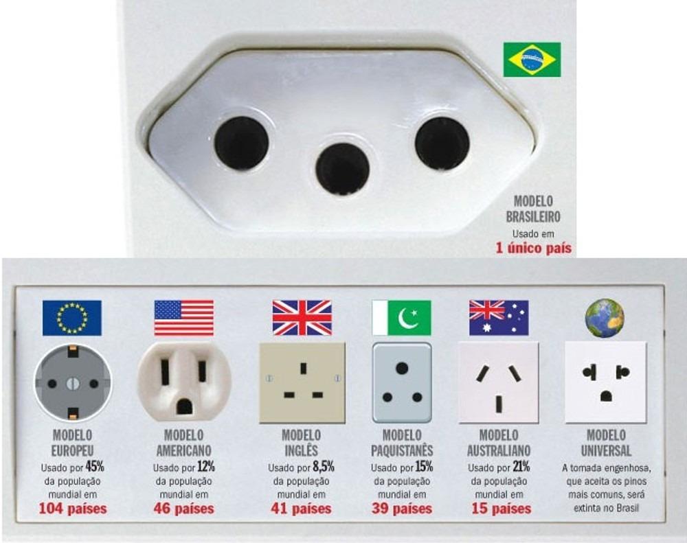 adaptador-tomada-universal-internacional-uk-eua-europa-asia-23380-mlb20247478700_022015-f